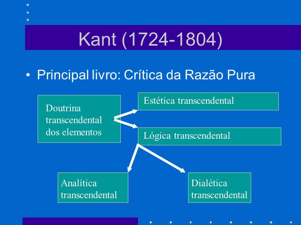 Kant (1724-1804) Principal livro: Crítica da Razão Pura