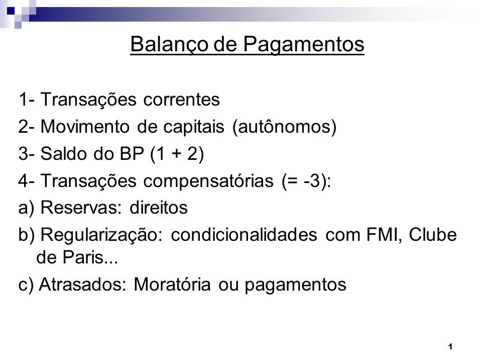 Balanço de Pagamentos 1- Transações correntes
