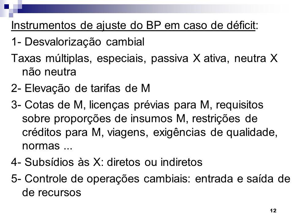 Instrumentos de ajuste do BP em caso de déficit: