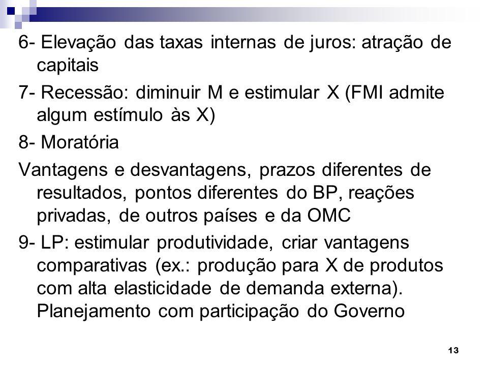 6- Elevação das taxas internas de juros: atração de capitais