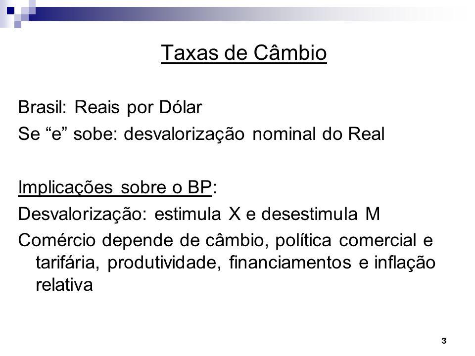 Taxas de Câmbio Brasil: Reais por Dólar