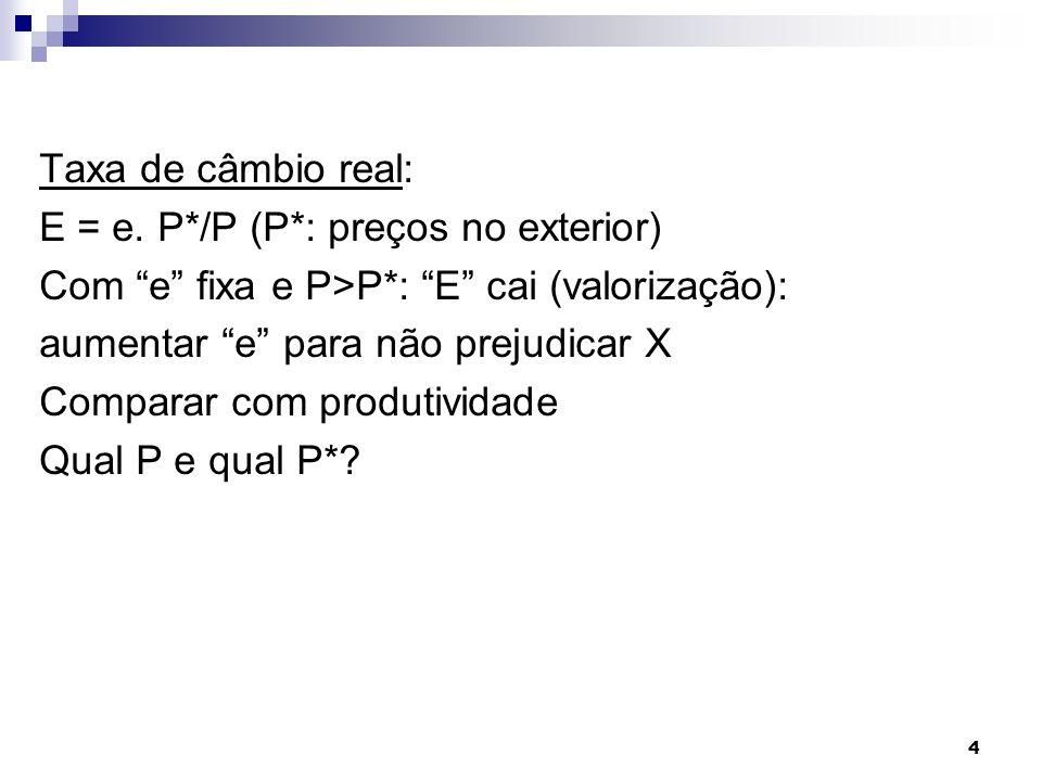 Taxa de câmbio real: E = e. P*/P (P*: preços no exterior) Com e fixa e P>P*: E cai (valorização):
