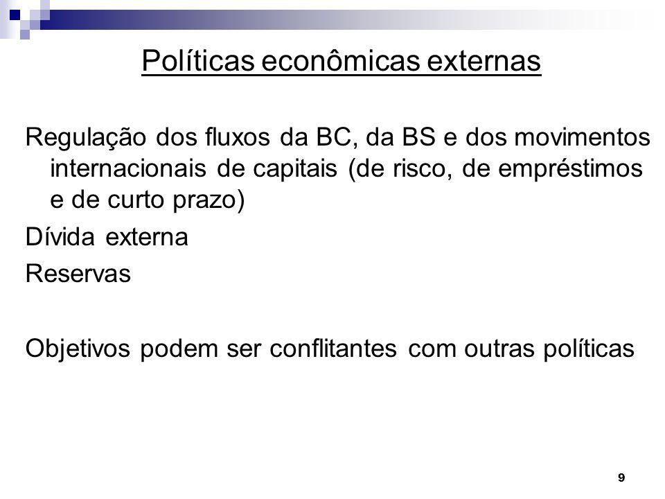 Políticas econômicas externas