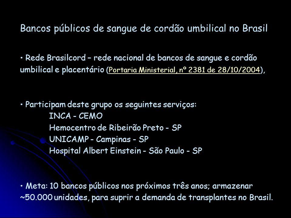 Bancos públicos de sangue de cordão umbilical no Brasil