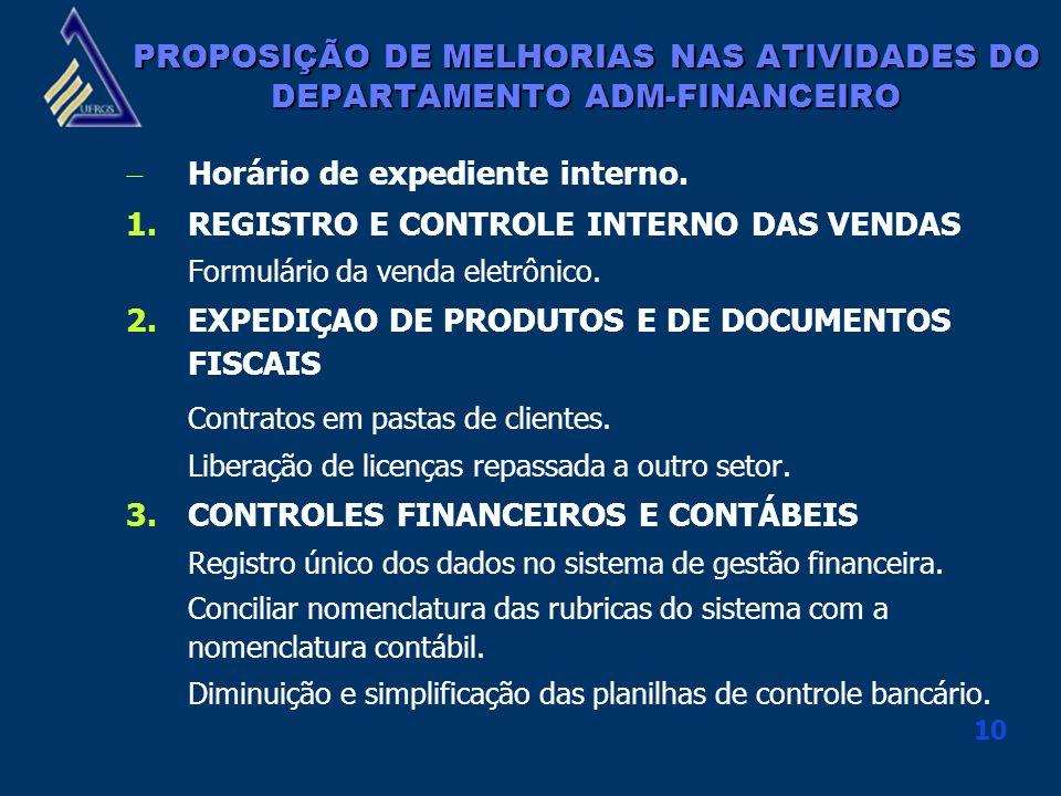 PROPOSIÇÃO DE MELHORIAS NAS ATIVIDADES DO DEPARTAMENTO ADM-FINANCEIRO