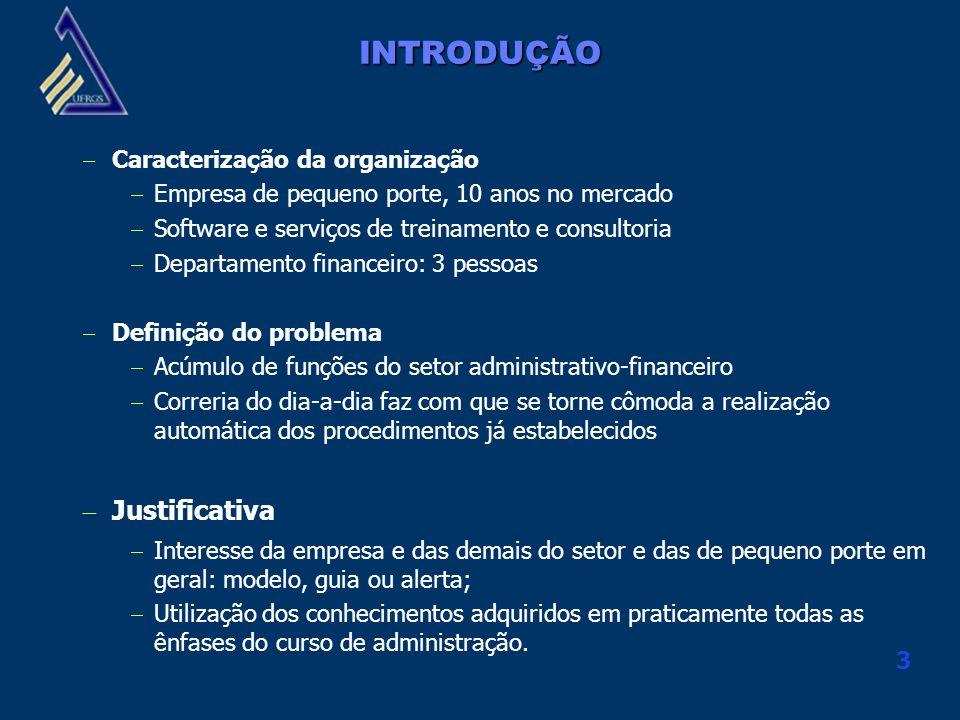 INTRODUÇÃO Justificativa Caracterização da organização