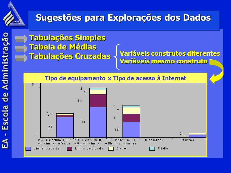 Sugestões para Explorações dos Dados