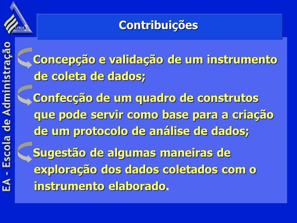 Contribuições Concepção e validação de um instrumento de coleta de dados;
