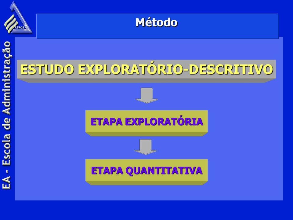 ESTUDO EXPLORATÓRIO-DESCRITIVO