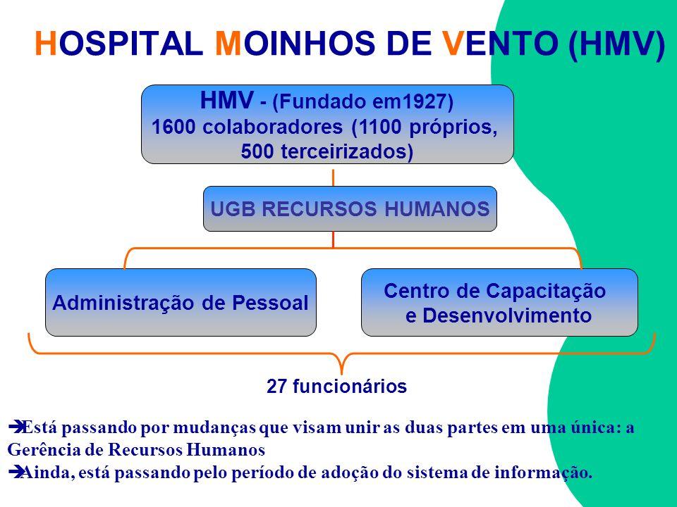 HOSPITAL MOINHOS DE VENTO (HMV)