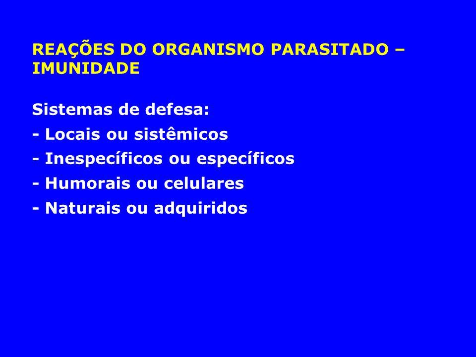 REAÇÕES DO ORGANISMO PARASITADO – IMUNIDADE