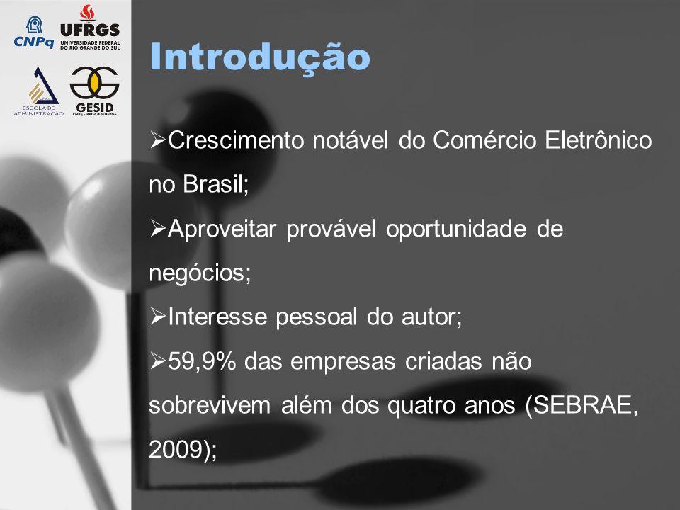 Introdução Crescimento notável do Comércio Eletrônico no Brasil;