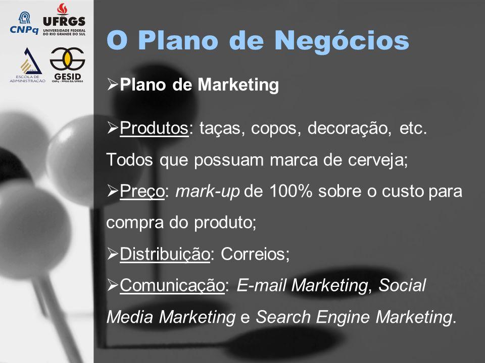 O Plano de Negócios Plano de Marketing