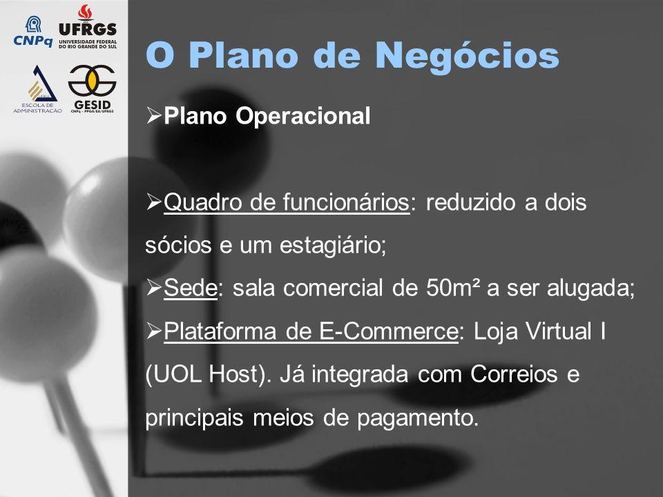 O Plano de Negócios Plano Operacional