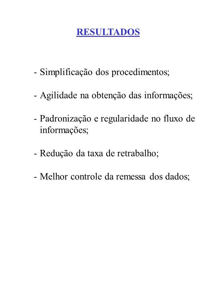 RESULTADOS - Simplificação dos procedimentos; - Agilidade na obtenção das informações; - Padronização e regularidade no fluxo de.