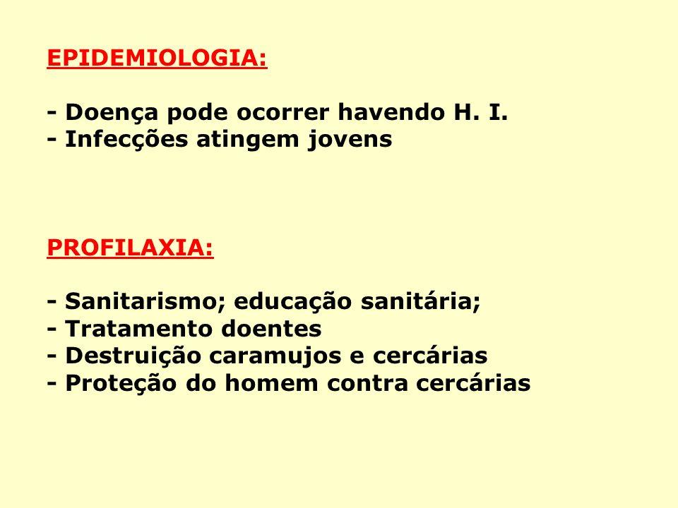 EPIDEMIOLOGIA: - Doença pode ocorrer havendo H. I. - Infecções atingem jovens. PROFILAXIA: - Sanitarismo; educação sanitária;