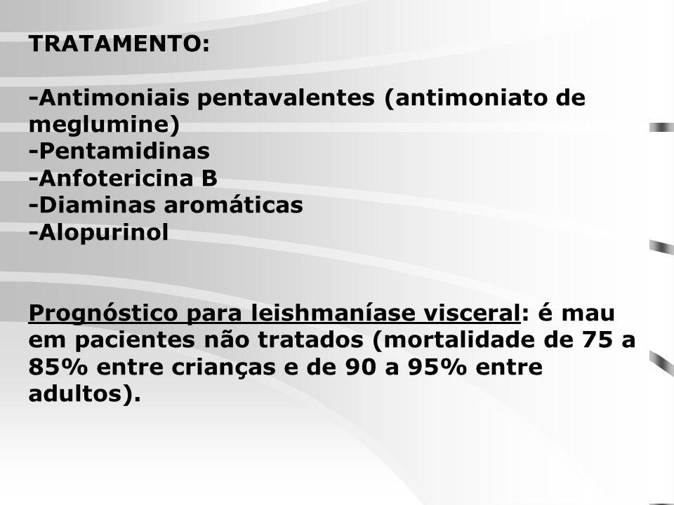 TRATAMENTO: -Antimoniais pentavalentes (antimoniato de meglumine) -Pentamidinas. -Anfotericina B.