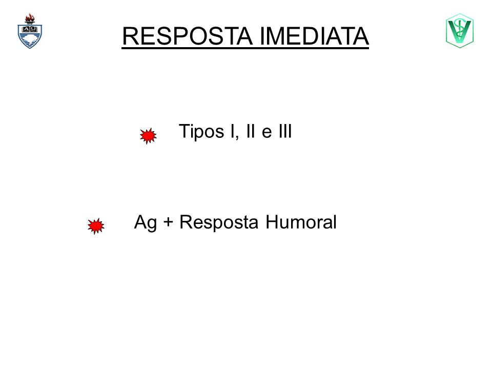 RESPOSTA IMEDIATA Tipos I, II e III Ag + Resposta Humoral
