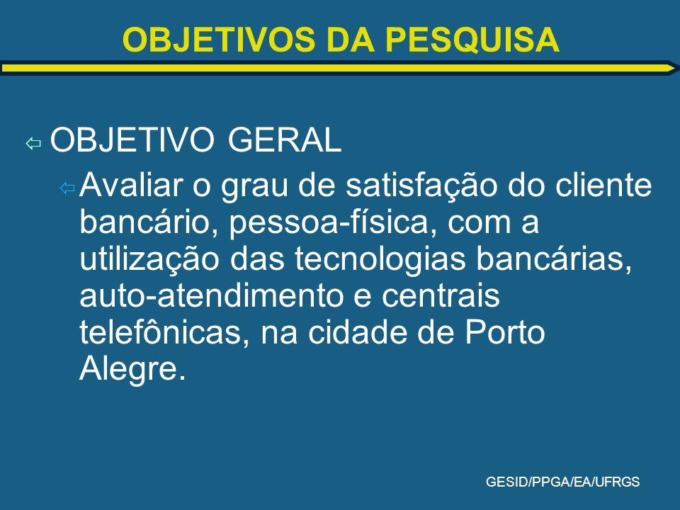 OBJETIVOS DA PESQUISA OBJETIVO GERAL.