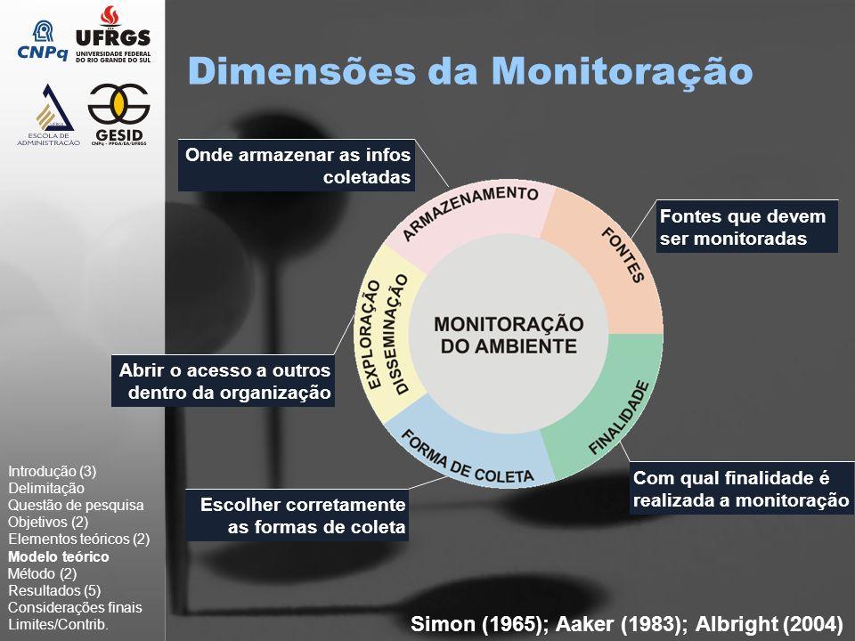 Dimensões da Monitoração