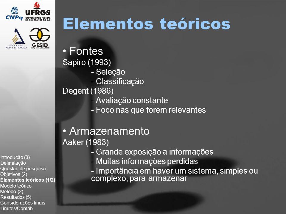 Elementos teóricos Fontes Armazenamento Sapiro (1993) - Seleção