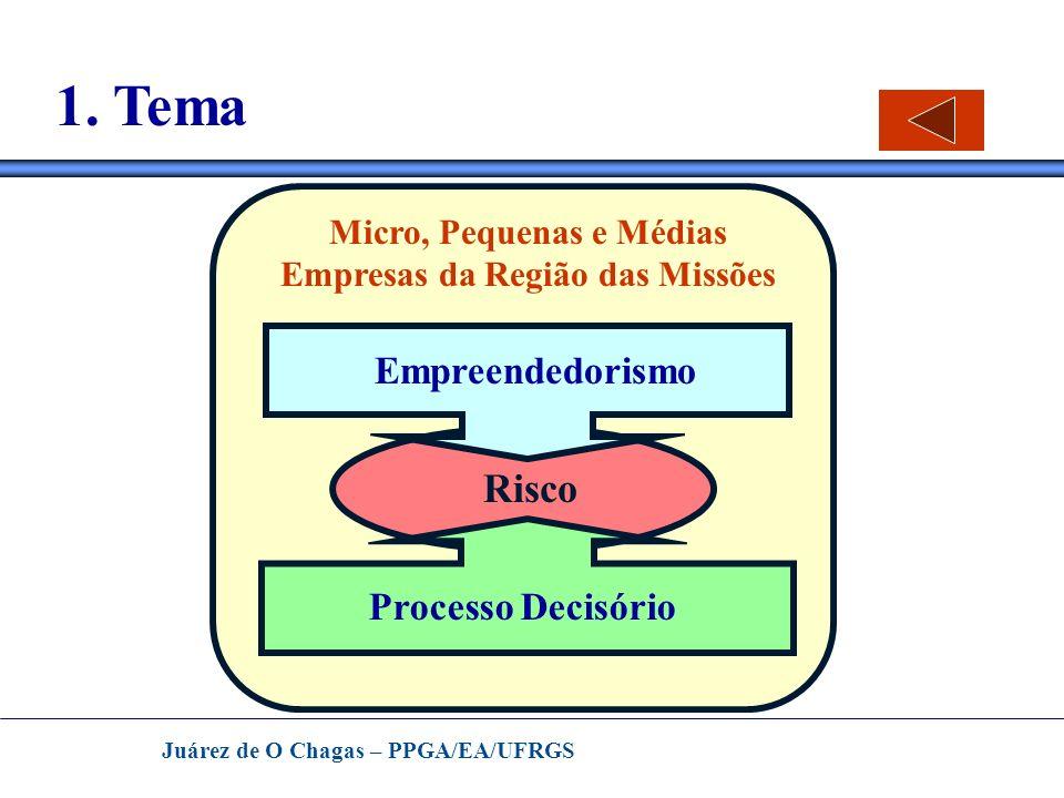 Micro, Pequenas e Médias Empresas da Região das Missões