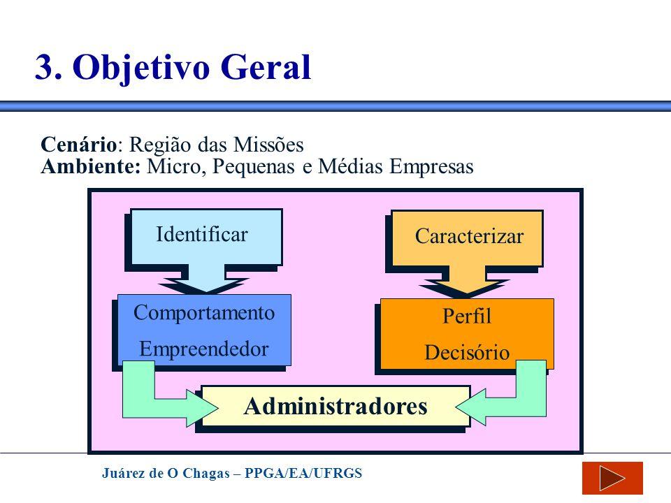 3. Objetivo Geral Administradores Cenário: Região das Missões