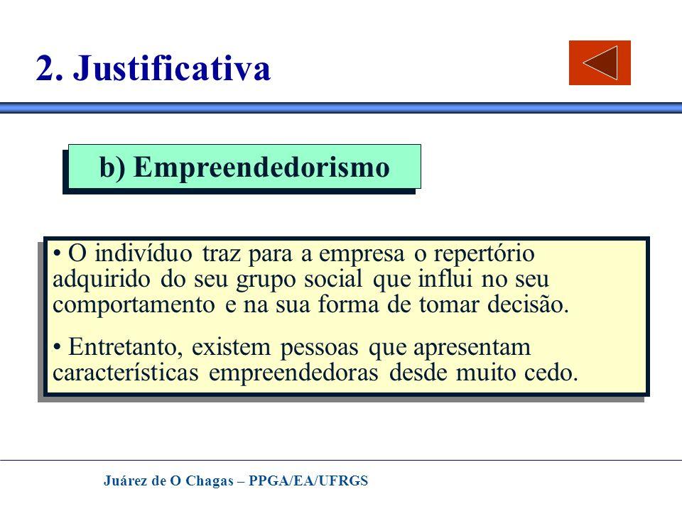 2. Justificativa b) Empreendedorismo