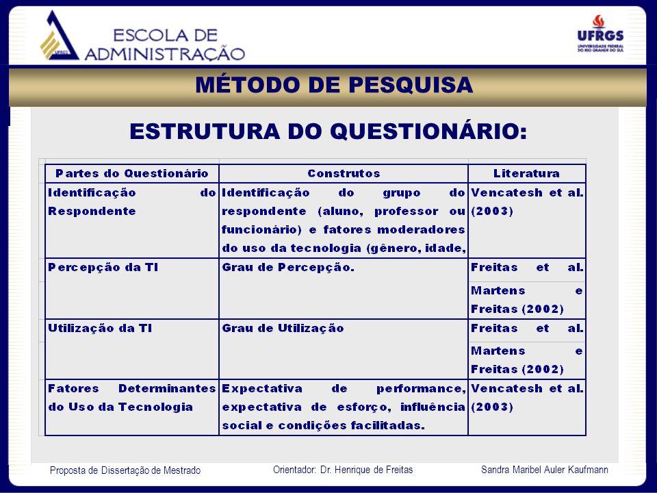 ESTRUTURA DO QUESTIONÁRIO: