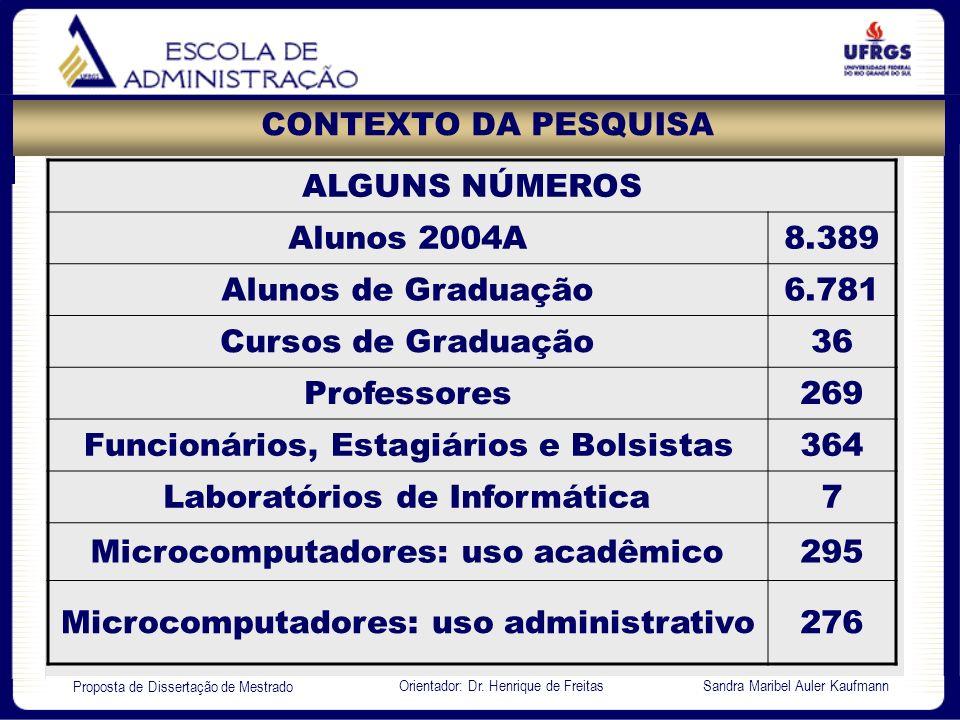 CONTEXTO DA PESQUISA ALGUNS NÚMEROS. Alunos 2004A. 8.389. Alunos de Graduação. 6.781. Cursos de Graduação.