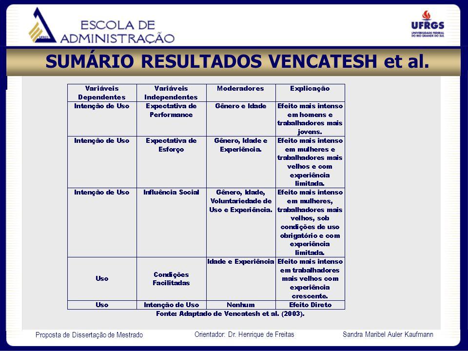 SUMÁRIO RESULTADOS VENCATESH et al.