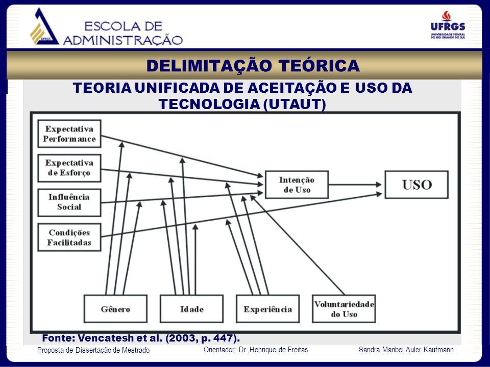 TEORIA UNIFICADA DE ACEITAÇÃO E USO DA TECNOLOGIA (UTAUT)