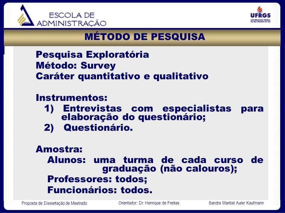 MÉTODO DE PESQUISA Pesquisa Exploratória. Método: Survey. Caráter quantitativo e qualitativo. Instrumentos: