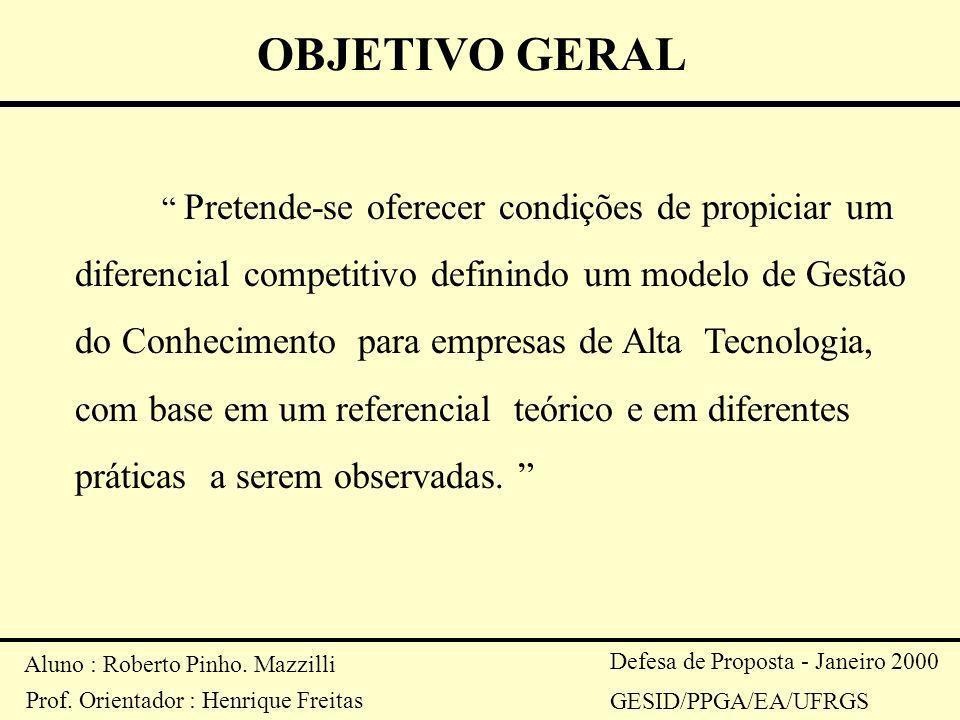 OBJETIVO GERAL diferencial competitivo definindo um modelo de Gestão