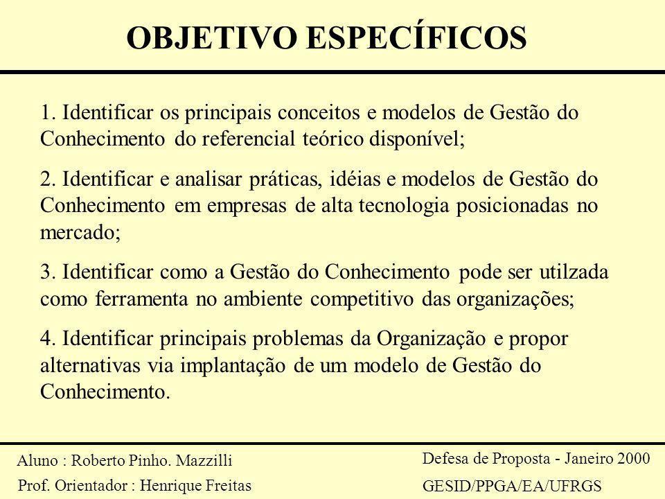OBJETIVO ESPECÍFICOS 1. Identificar os principais conceitos e modelos de Gestão do Conhecimento do referencial teórico disponível;