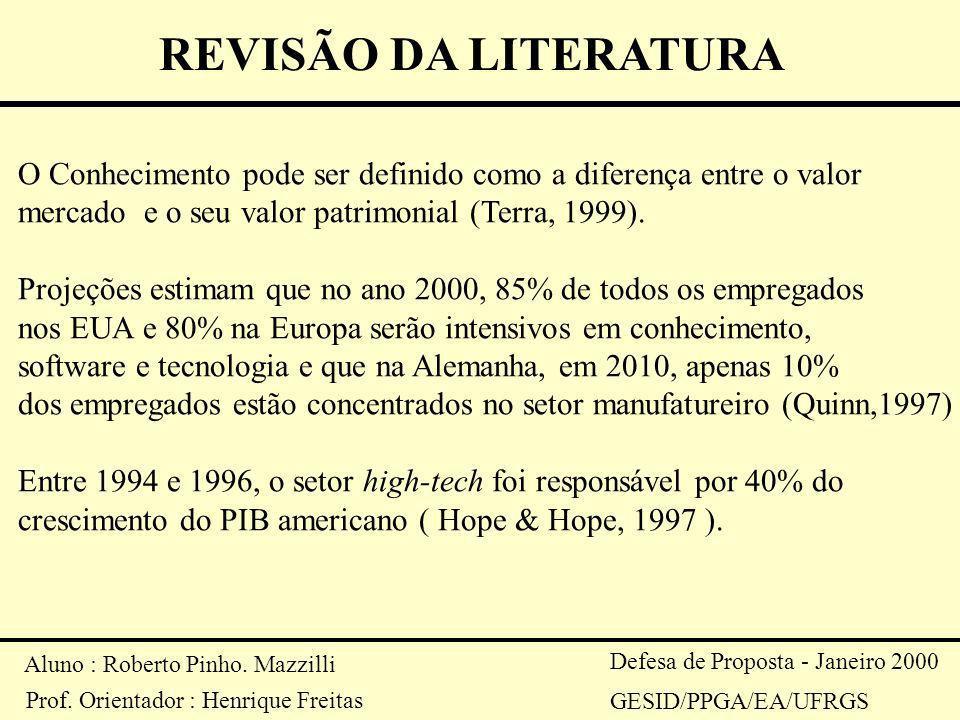 REVISÃO DA LITERATURA O Conhecimento pode ser definido como a diferença entre o valor. mercado e o seu valor patrimonial (Terra, 1999).