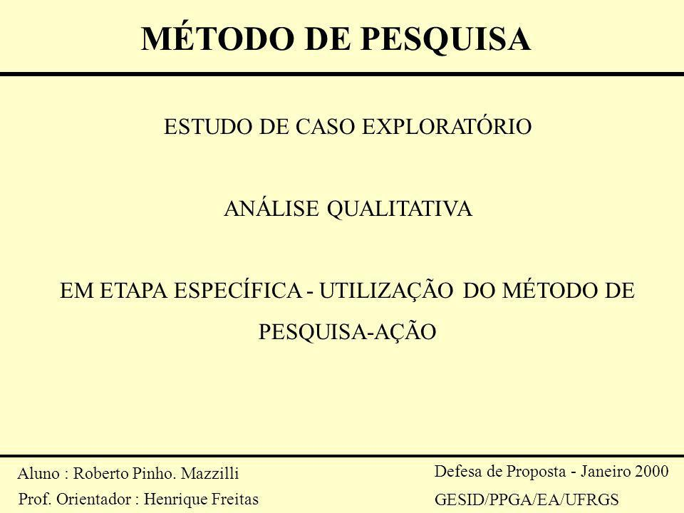 MÉTODO DE PESQUISA ESTUDO DE CASO EXPLORATÓRIO ANÁLISE QUALITATIVA
