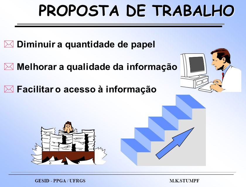 PROPOSTA DE TRABALHO Diminuir a quantidade de papel