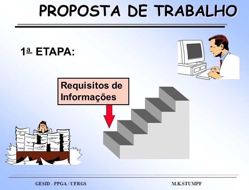 PROPOSTA DE TRABALHO 1a ETAPA: Requisitos de Informações