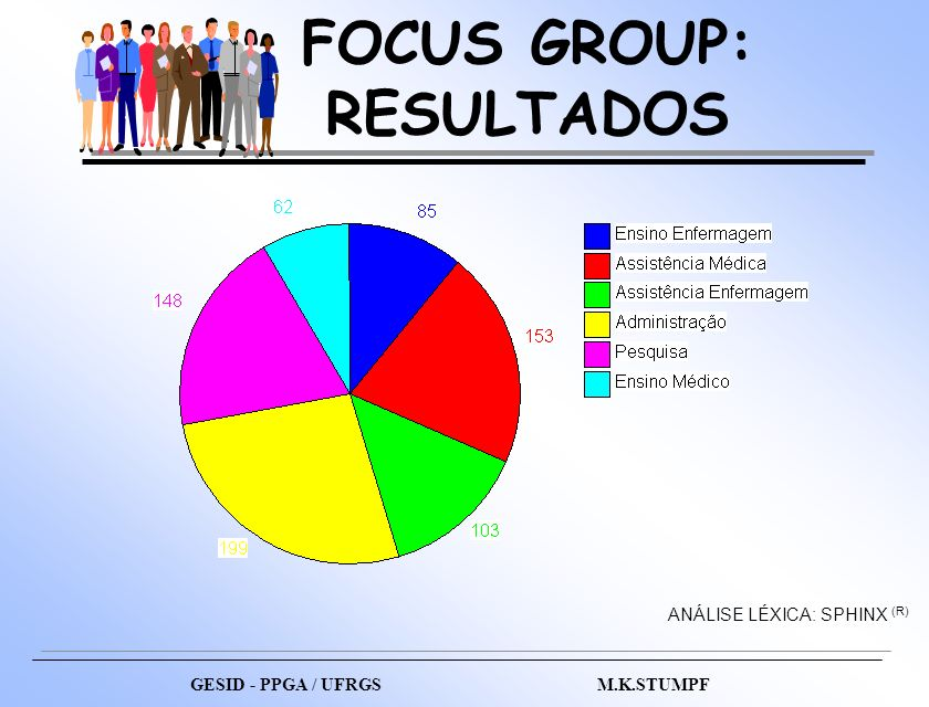 FOCUS GROUP: RESULTADOS