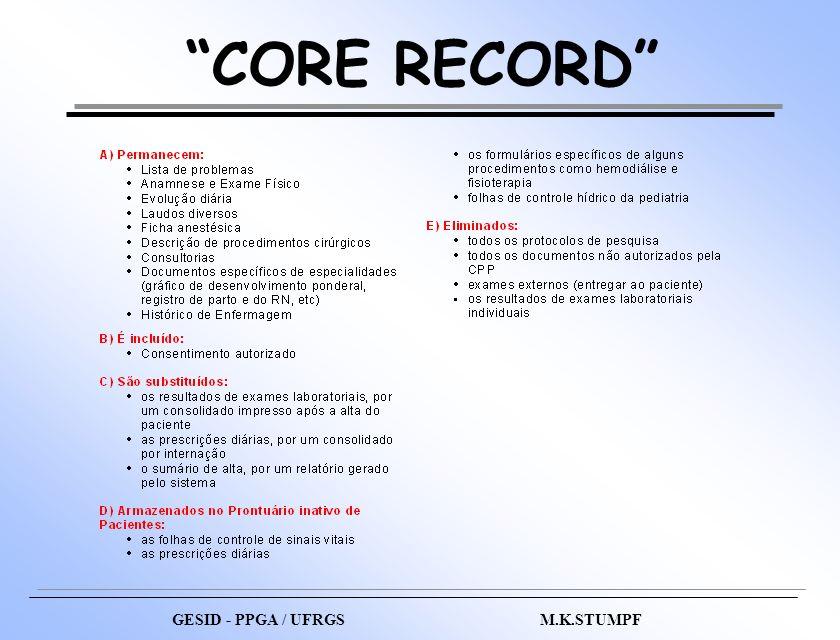 CORE RECORD GESID - PPGA / UFRGS M.K.STUMPF