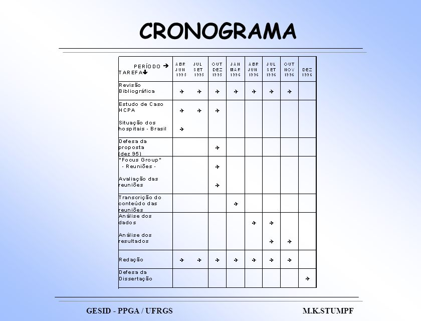 CRONOGRAMA GESID - PPGA / UFRGS M.K.STUMPF.