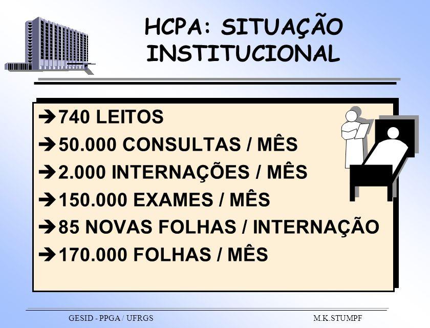 HCPA: SITUAÇÃO INSTITUCIONAL