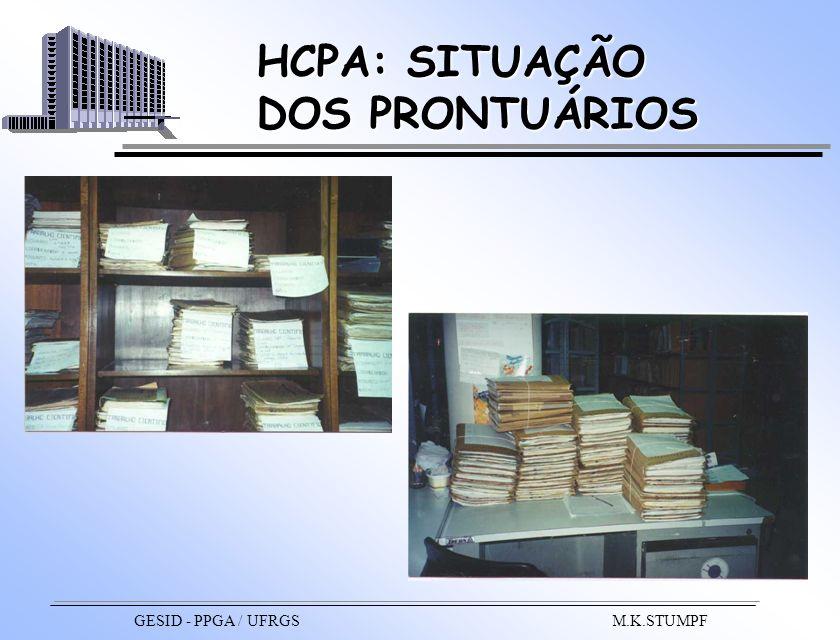 GESID - PPGA / UFRGS M.K.STUMPF