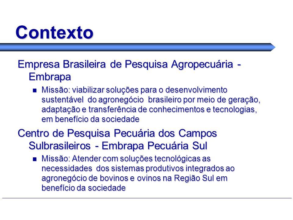 Contexto Empresa Brasileira de Pesquisa Agropecuária - Embrapa