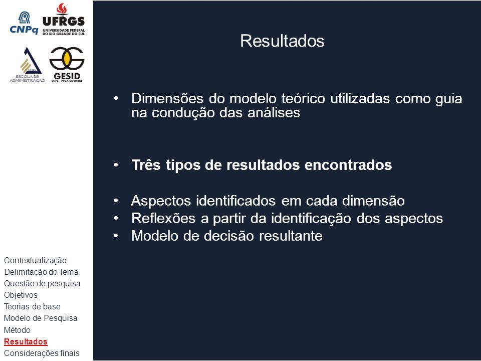 Resultados Dimensões do modelo teórico utilizadas como guia na condução das análises. Três tipos de resultados encontrados.