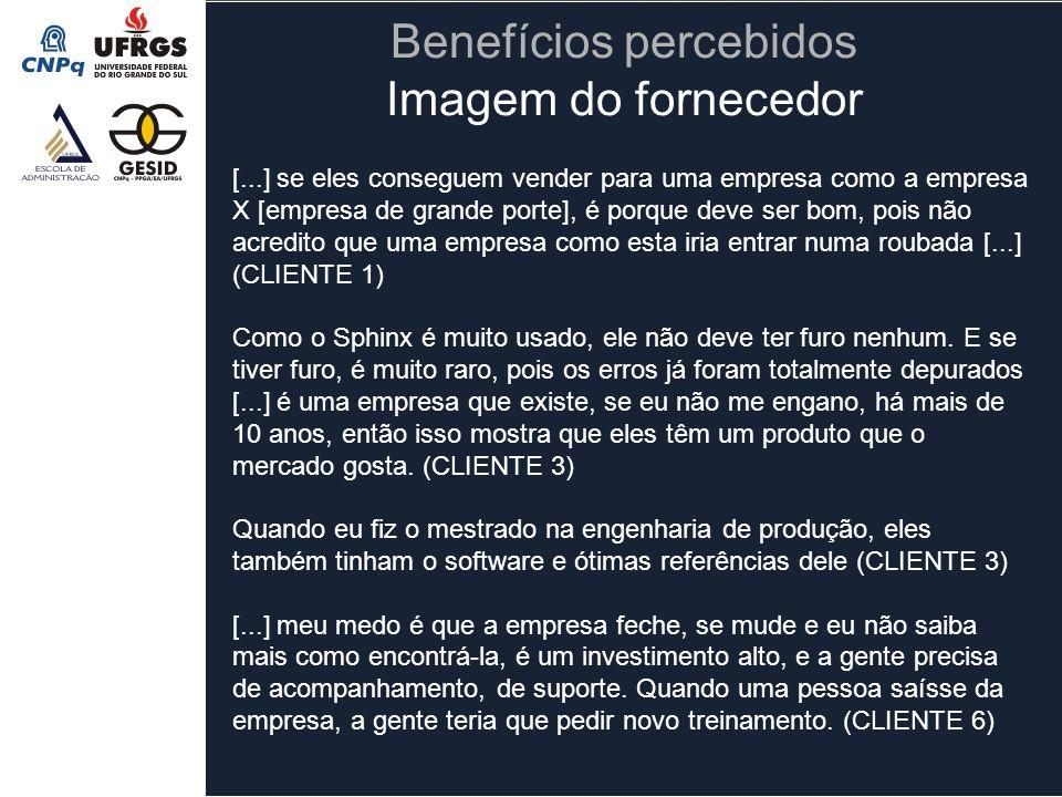 Benefícios percebidos Imagem do fornecedor