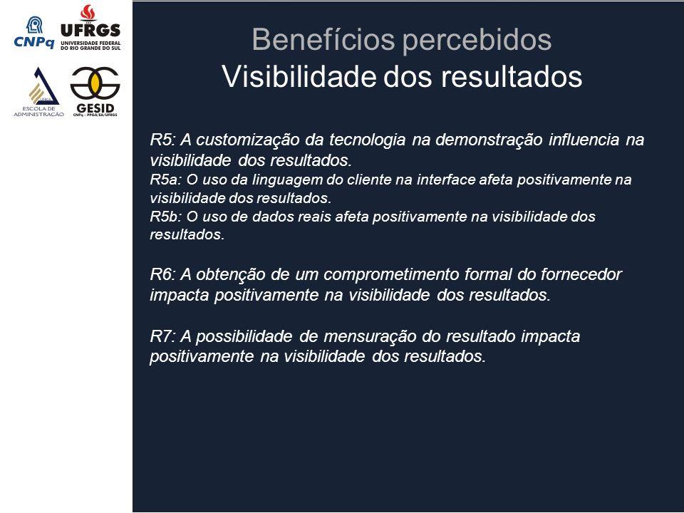 Benefícios percebidos Visibilidade dos resultados