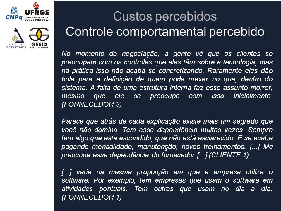 Custos percebidos Controle comportamental percebido