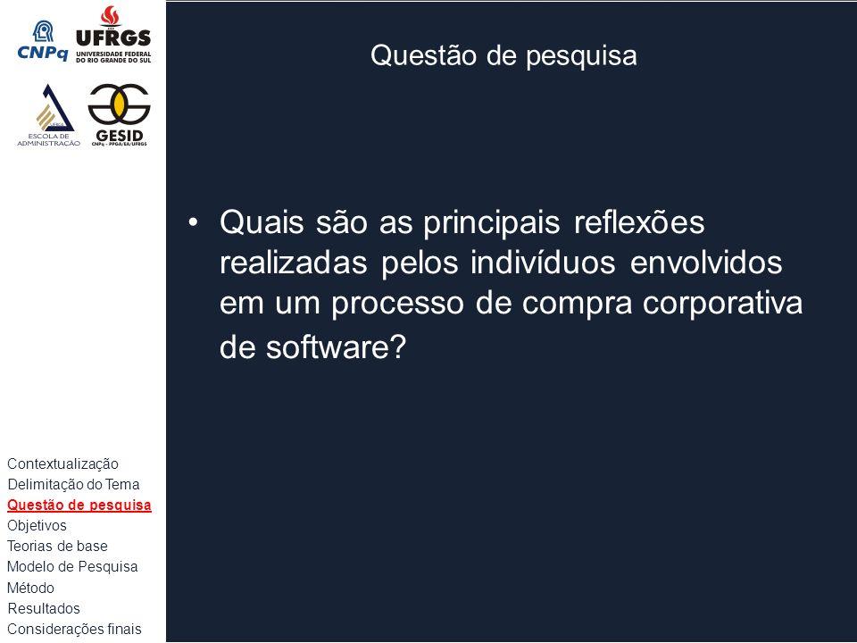 Questão de pesquisa Quais são as principais reflexões realizadas pelos indivíduos envolvidos em um processo de compra corporativa de software